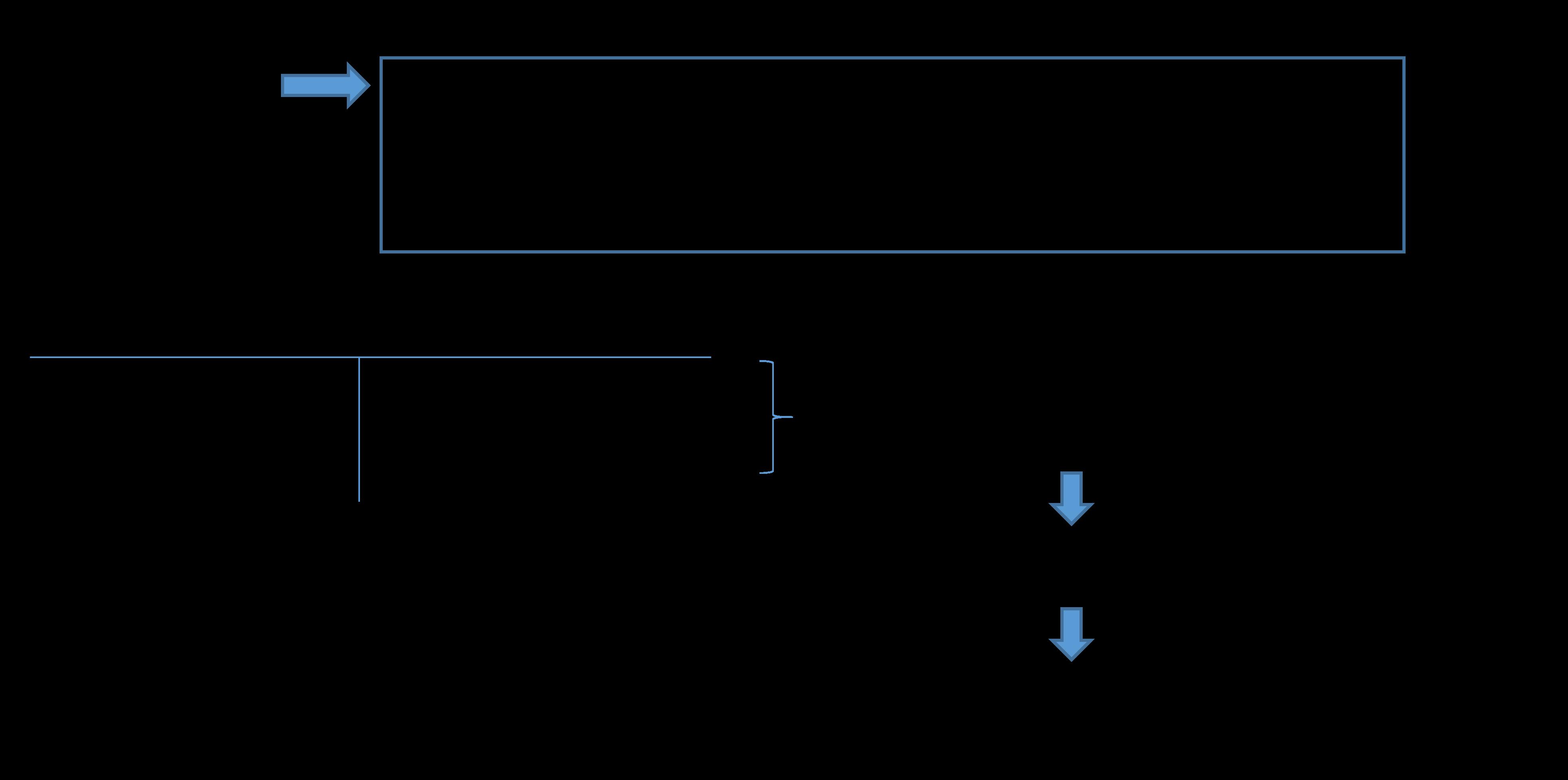 11-2. 経過勘定の試験対策